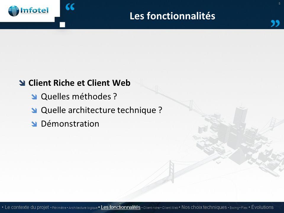 Les fonctionnalités Client Riche et Client Web Quelles méthodes