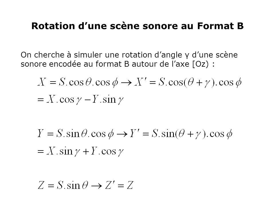 Rotation d'une scène sonore au Format B