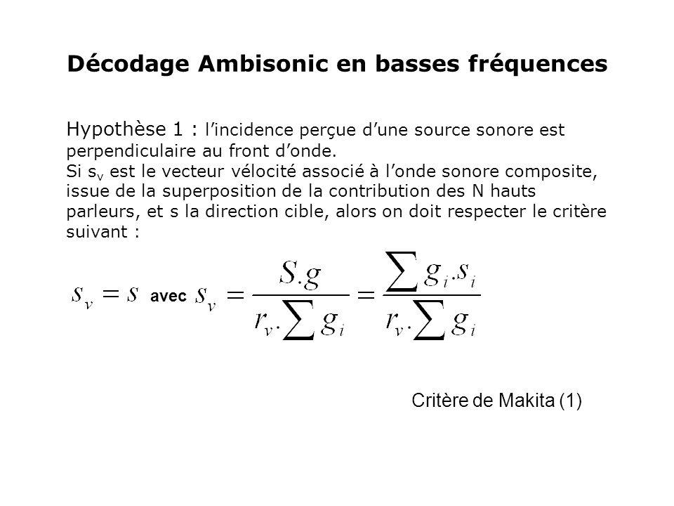 Décodage Ambisonic en basses fréquences