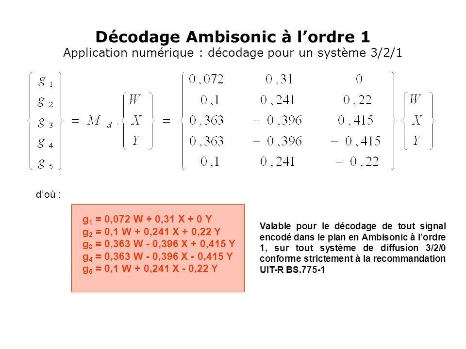 Décodage Ambisonic à l'ordre 1 Application numérique : décodage pour un système 3/2/1