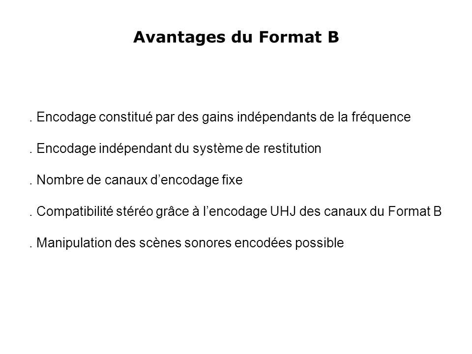 Avantages du Format B . Encodage constitué par des gains indépendants de la fréquence. . Encodage indépendant du système de restitution.