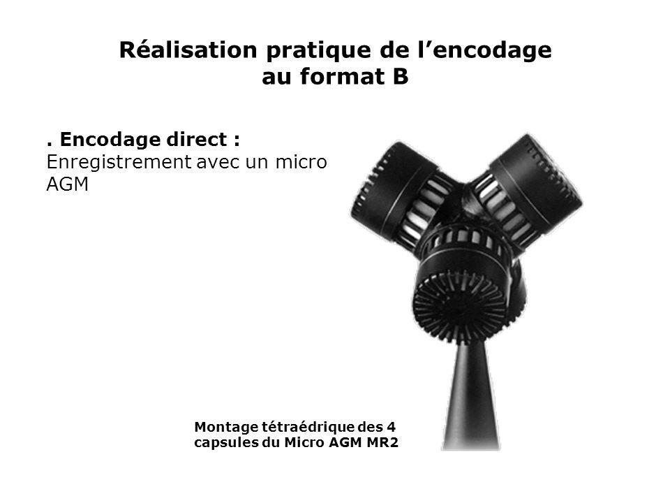Réalisation pratique de l'encodage au format B