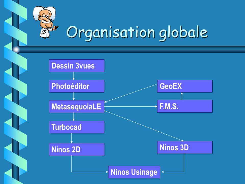 Organisation globale Dessin 3vues Photoéditor GeoEX MetasequoiaLE