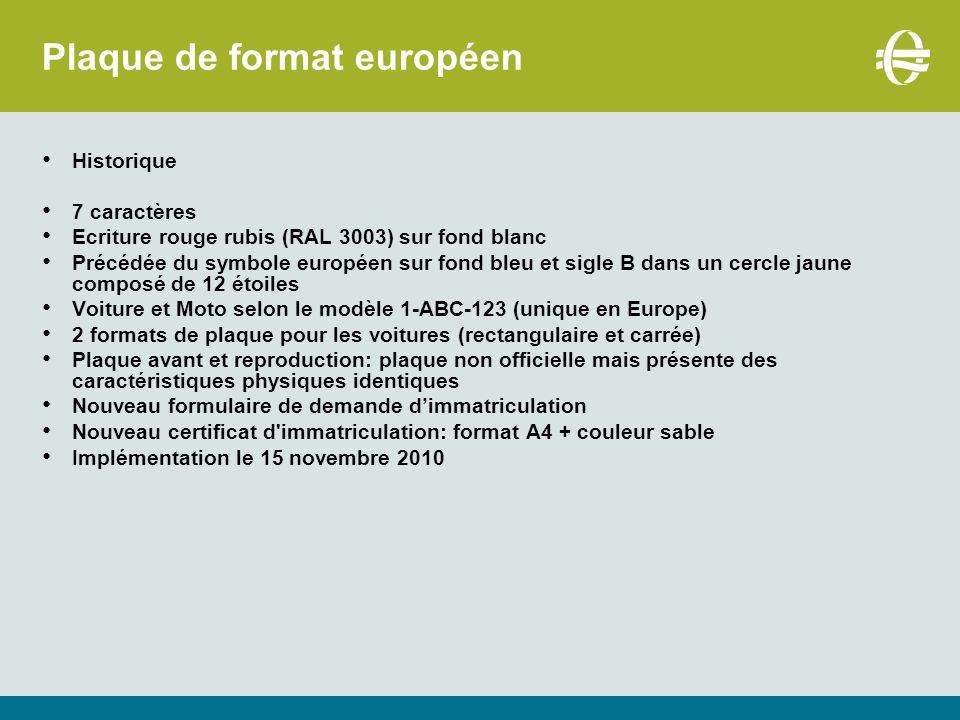 Plaque de format européen