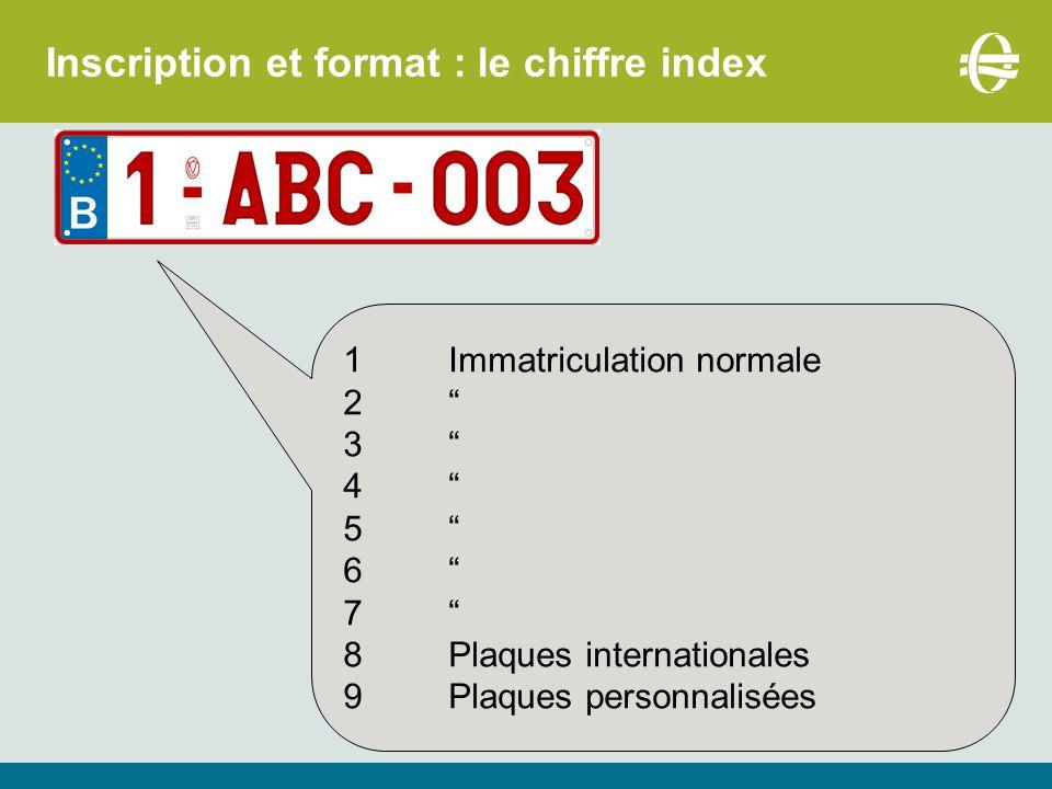 Inscription et format : le chiffre index