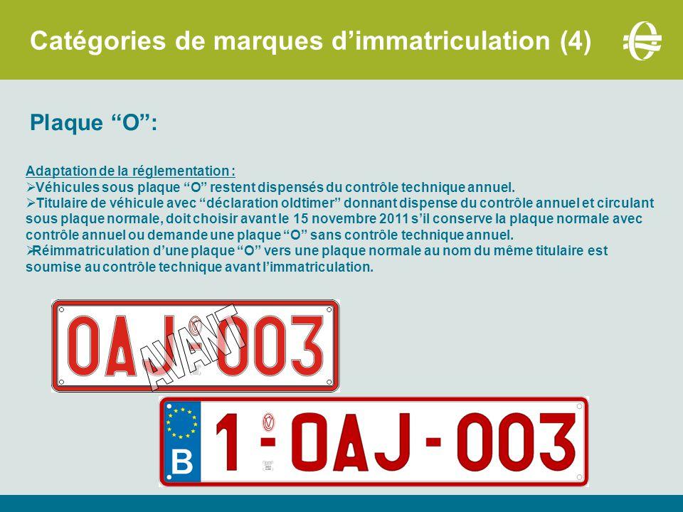 Catégories de marques d'immatriculation (4)