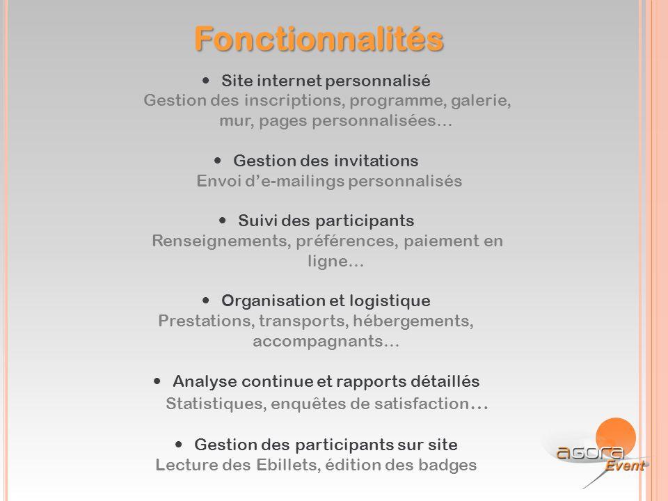 Fonctionnalités Site internet personnalisé