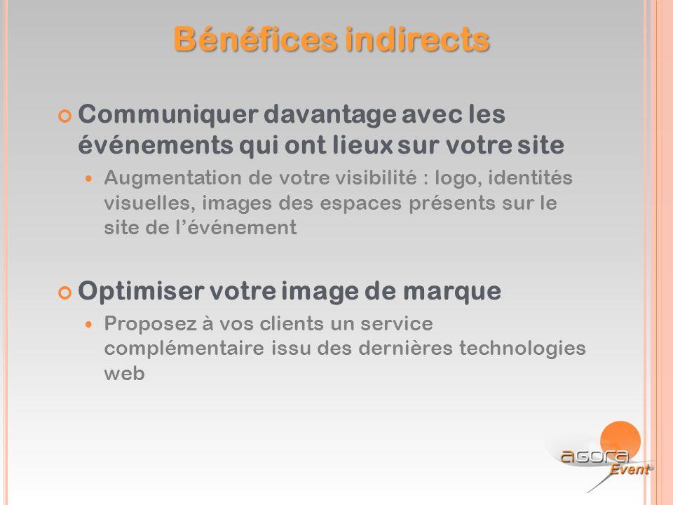 Bénéfices indirects Communiquer davantage avec les événements qui ont lieux sur votre site.