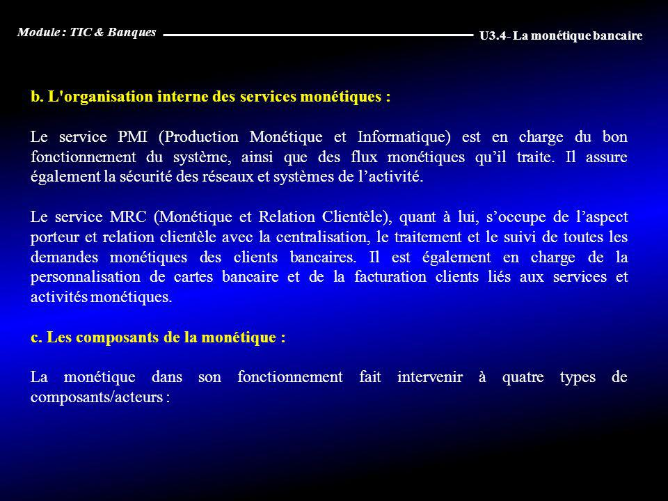 b. L organisation interne des services monétiques :