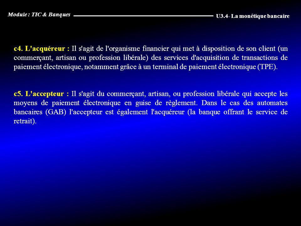 Module : TIC & Banques U3.4- La monétique bancaire