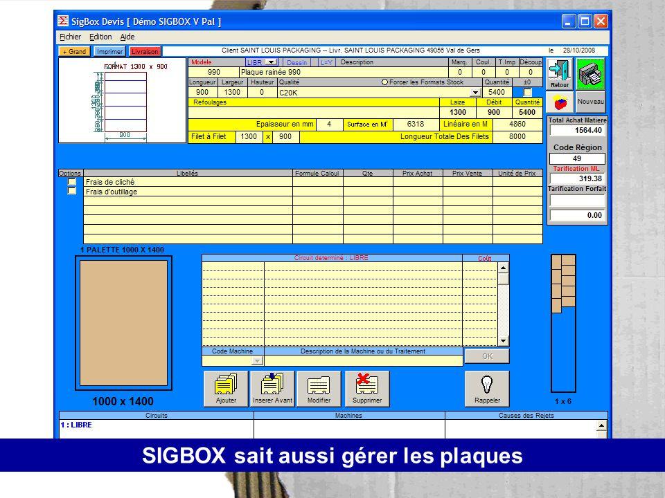 SIGBOX sait aussi gérer les plaques