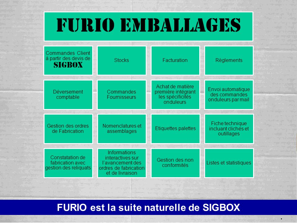 FURIO est la suite naturelle de SIGBOX