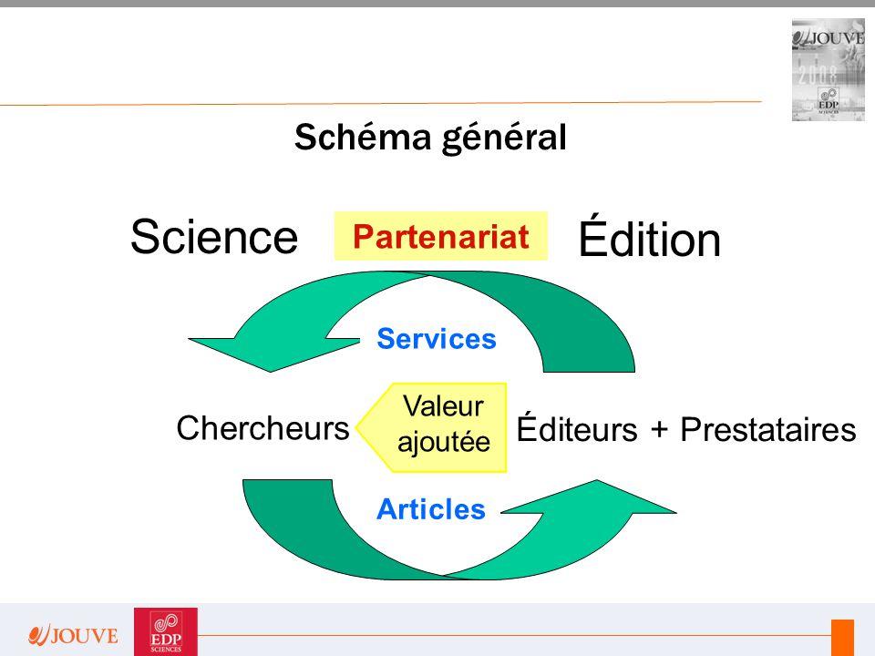 Science Édition Schéma général Partenariat Chercheurs
