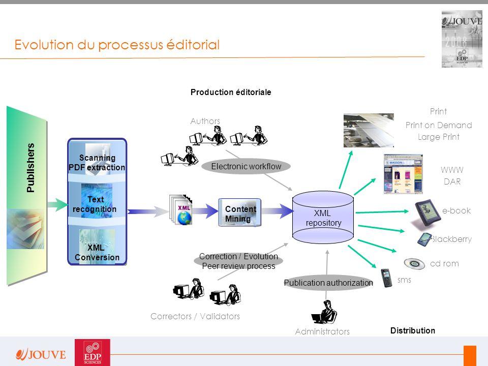 Evolution du processus éditorial