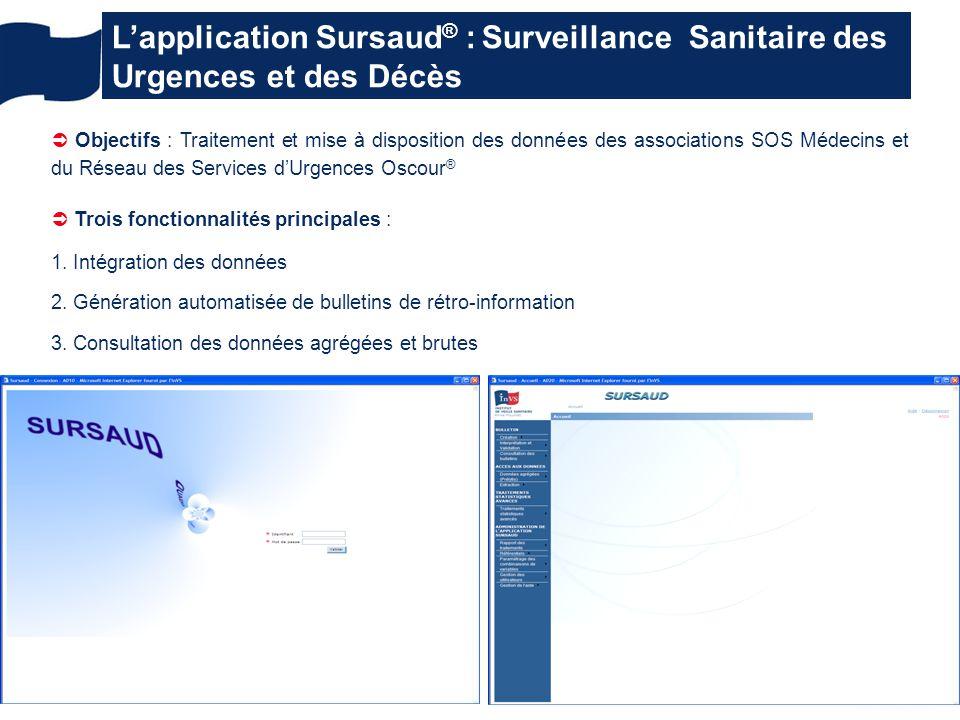 L'application Sursaud® : Surveillance Sanitaire des Urgences et des Décès