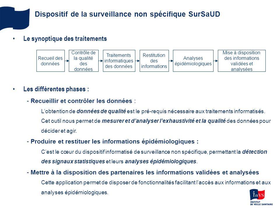 Dispositif de la surveillance non spécifique SurSaUD