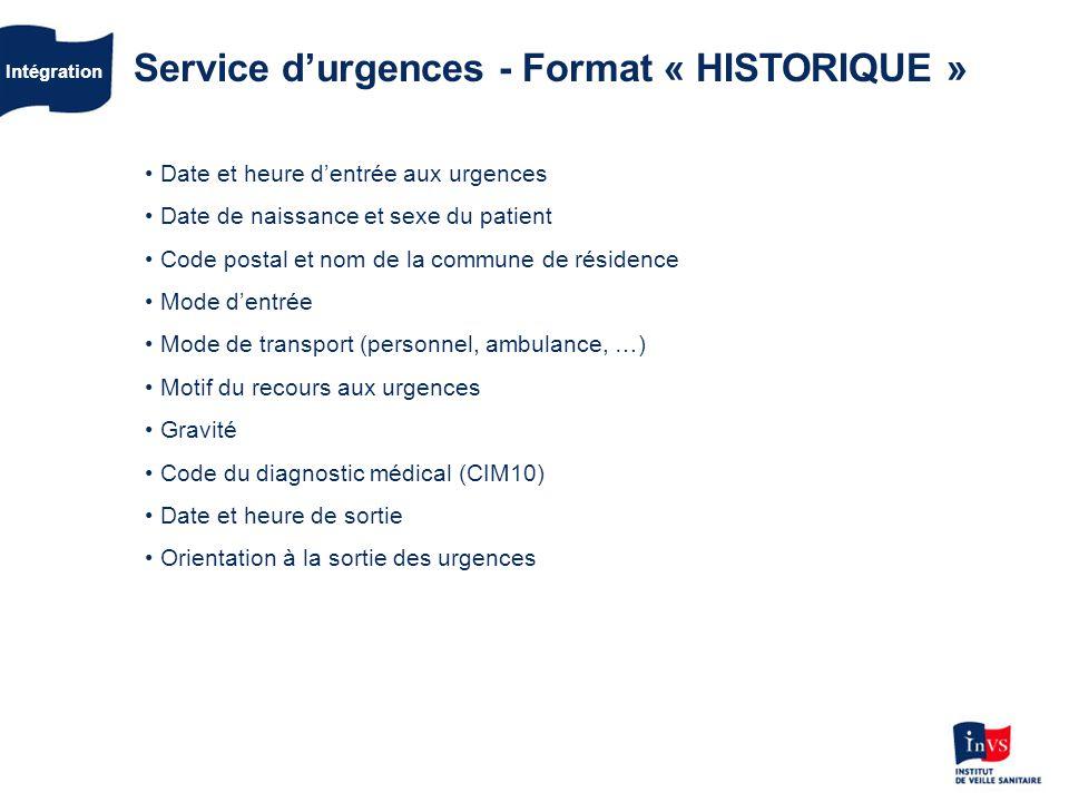Service d'urgences - Format « HISTORIQUE »