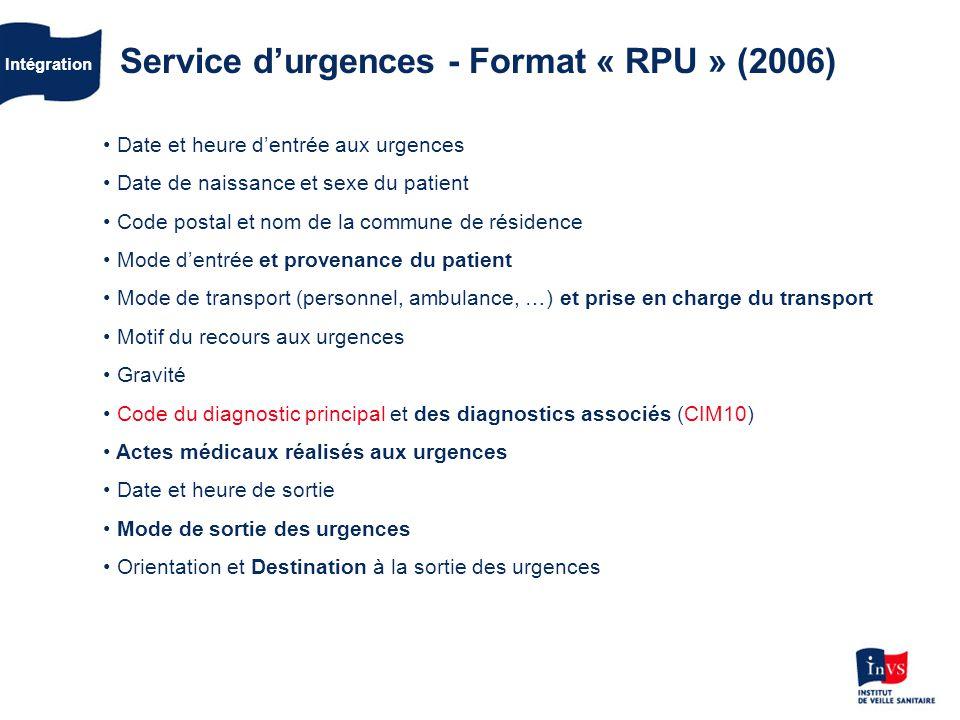 Service d'urgences - Format « RPU » (2006)