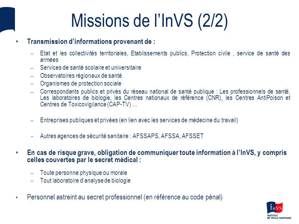 Missions de l'InVS (2/2) Transmission d'informations provenant de :