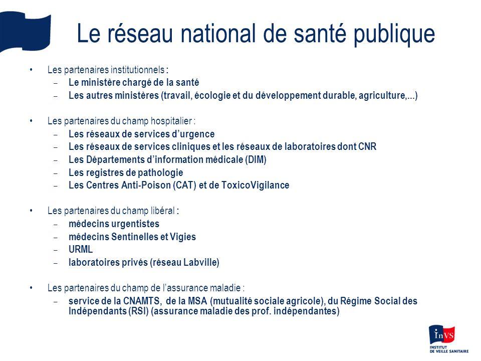 Le réseau national de santé publique