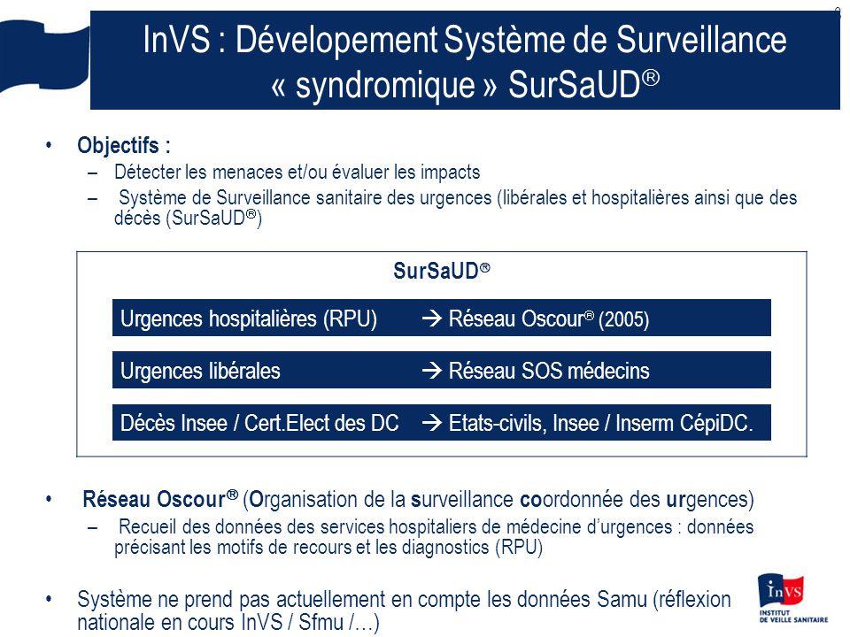 InVS : Dévelopement Système de Surveillance « syndromique » SurSaUD