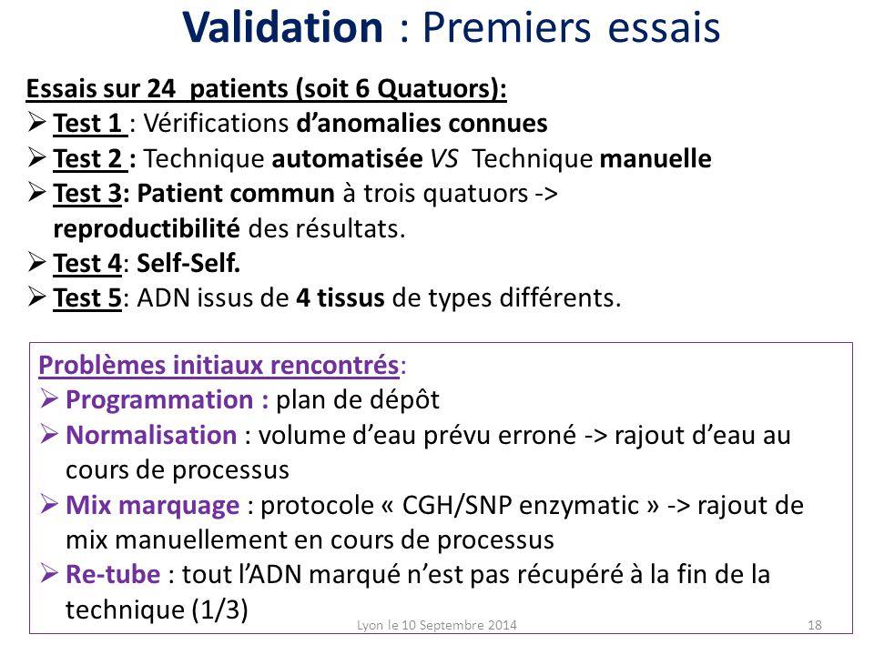 Validation : Premiers essais