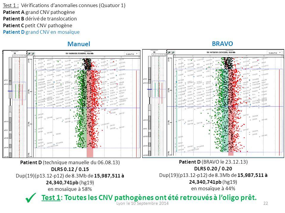  Test 1: Toutes les CNV pathogènes ont été retrouvés à l'oligo prêt.