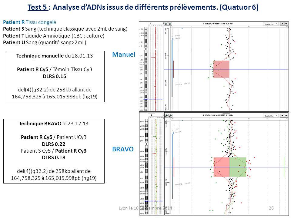 Test 5 : Analyse d'ADNs issus de différents prélèvements. (Quatuor 6)