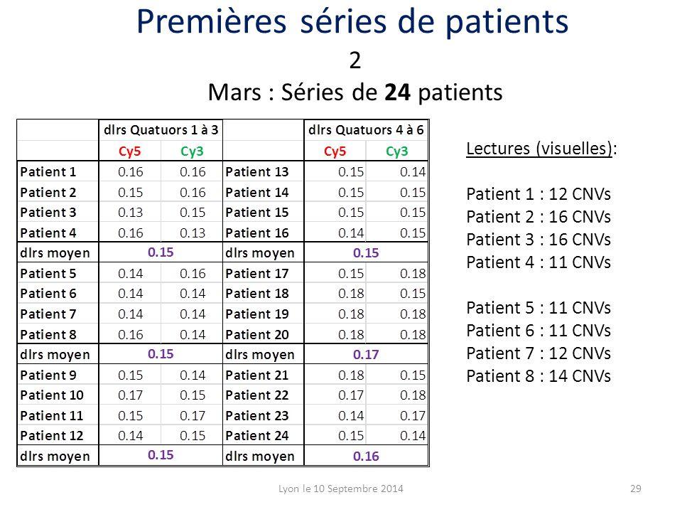 Premières séries de patients