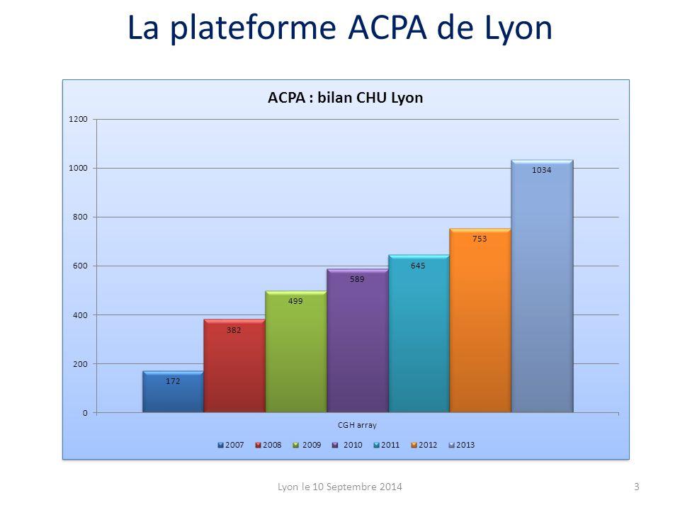 La plateforme ACPA de Lyon