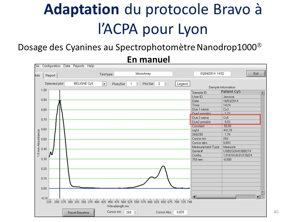Adaptation du protocole Bravo à l'ACPA pour Lyon