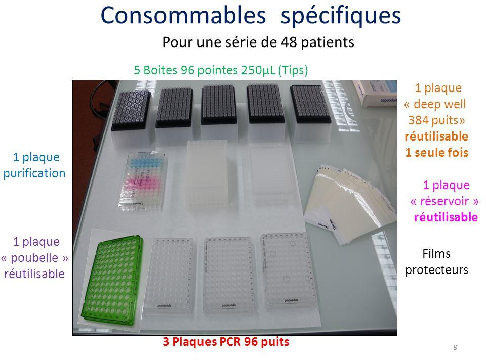 Consommables spécifiques