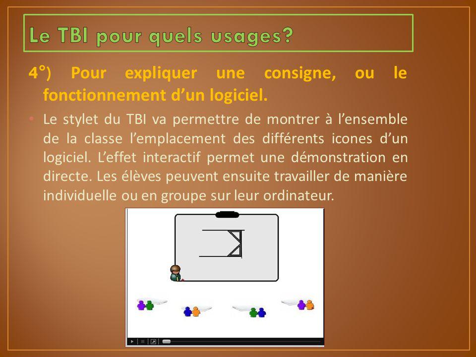 Le TBI pour quels usages