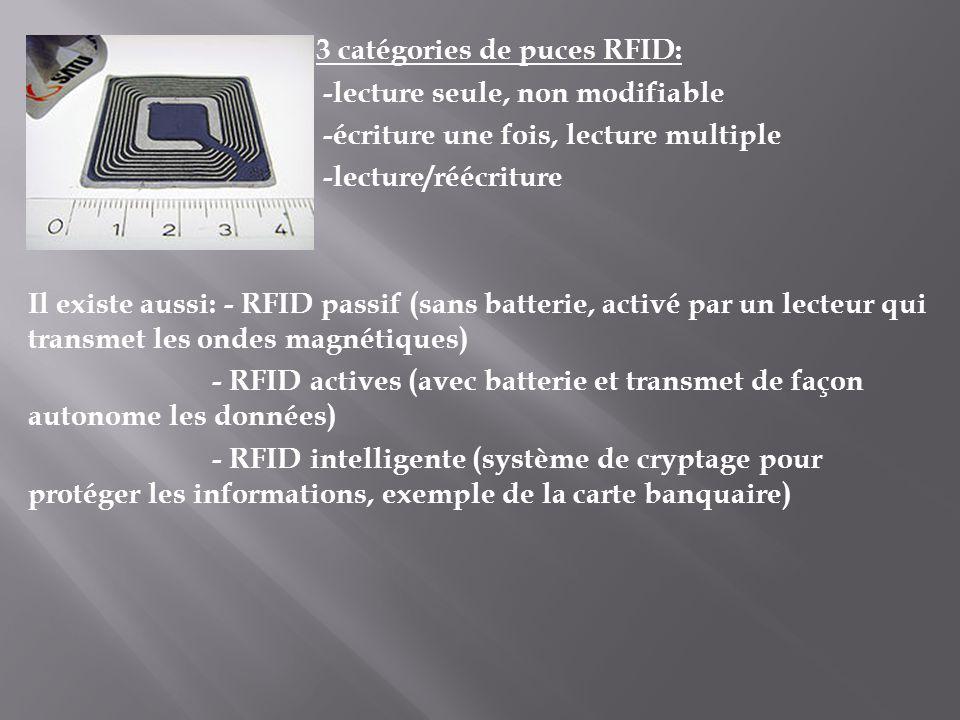 3 catégories de puces RFID: