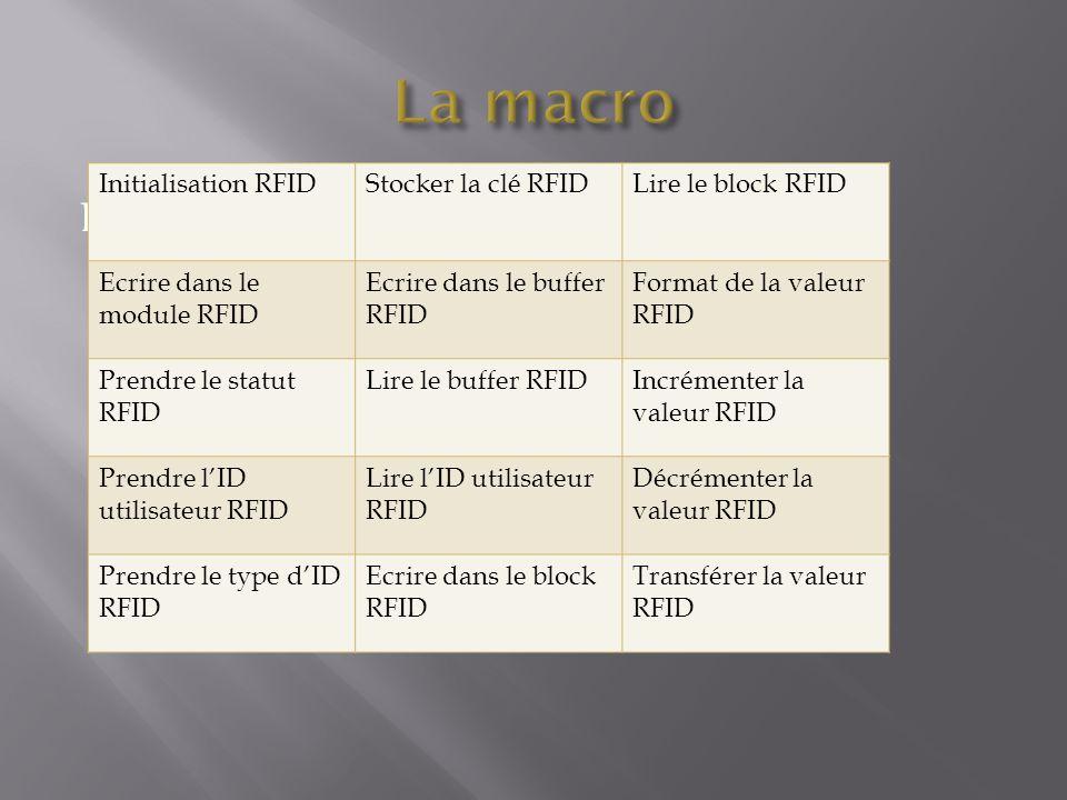 La macro Détails de la macro Initialisation RFID Stocker la clé RFID