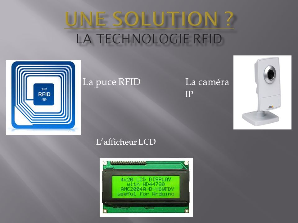 Une solution La technologie RFID