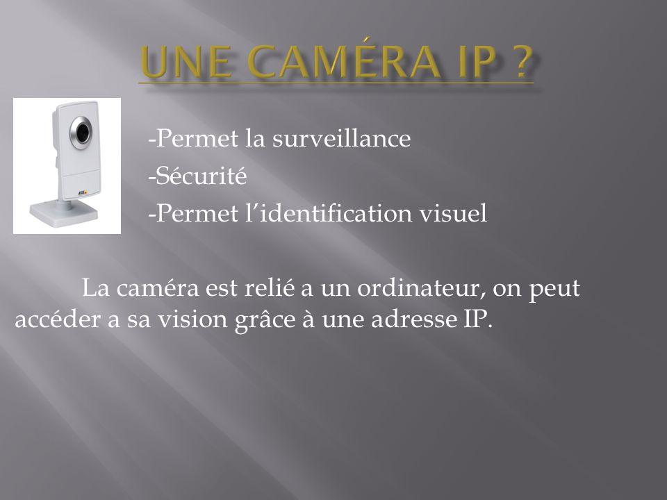 Une caméra IP -Permet la surveillance -Sécurité
