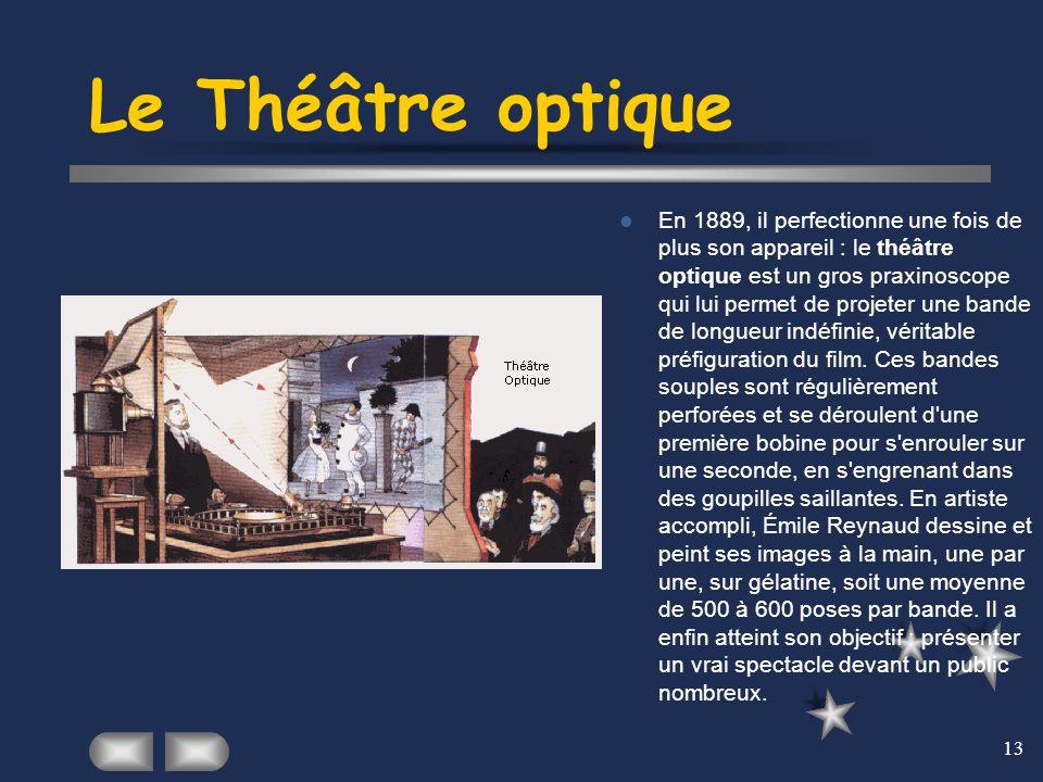 Le Théâtre optique