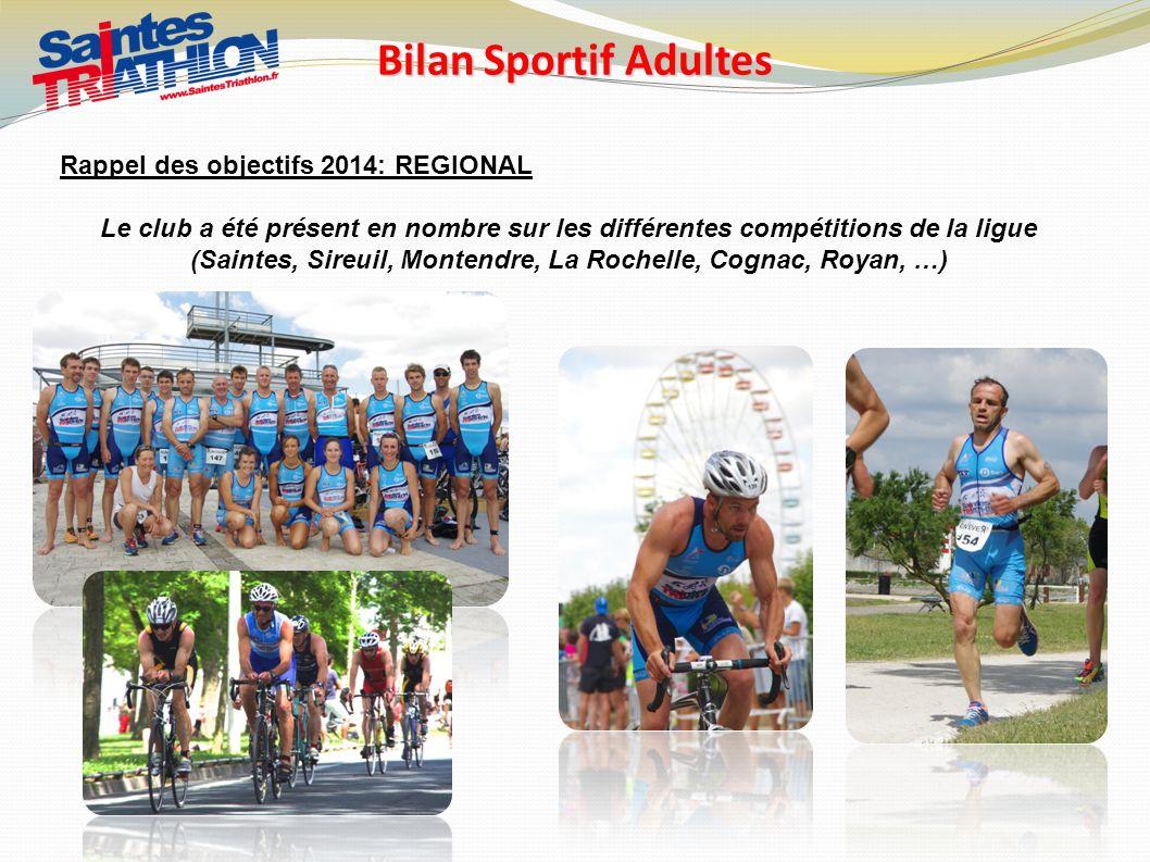 Bilan Sportif Adultes Rappel des objectifs 2014: REGIONAL