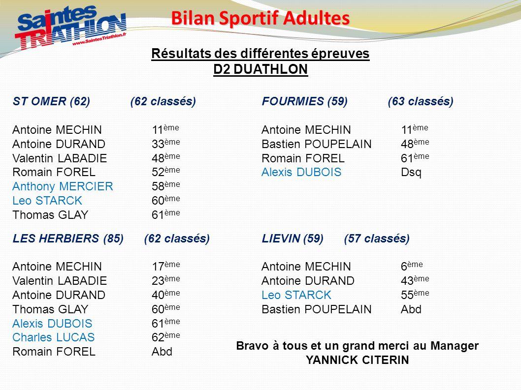 Bilan Sportif Adultes Résultats des différentes épreuves D2 DUATHLON