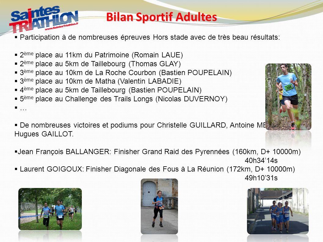 Bilan Sportif Adultes Participation à de nombreuses épreuves Hors stade avec de très beau résultats: