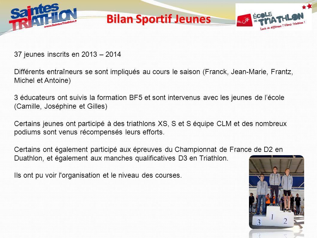 Bilan Sportif Jeunes 37 jeunes inscrits en 2013 – 2014