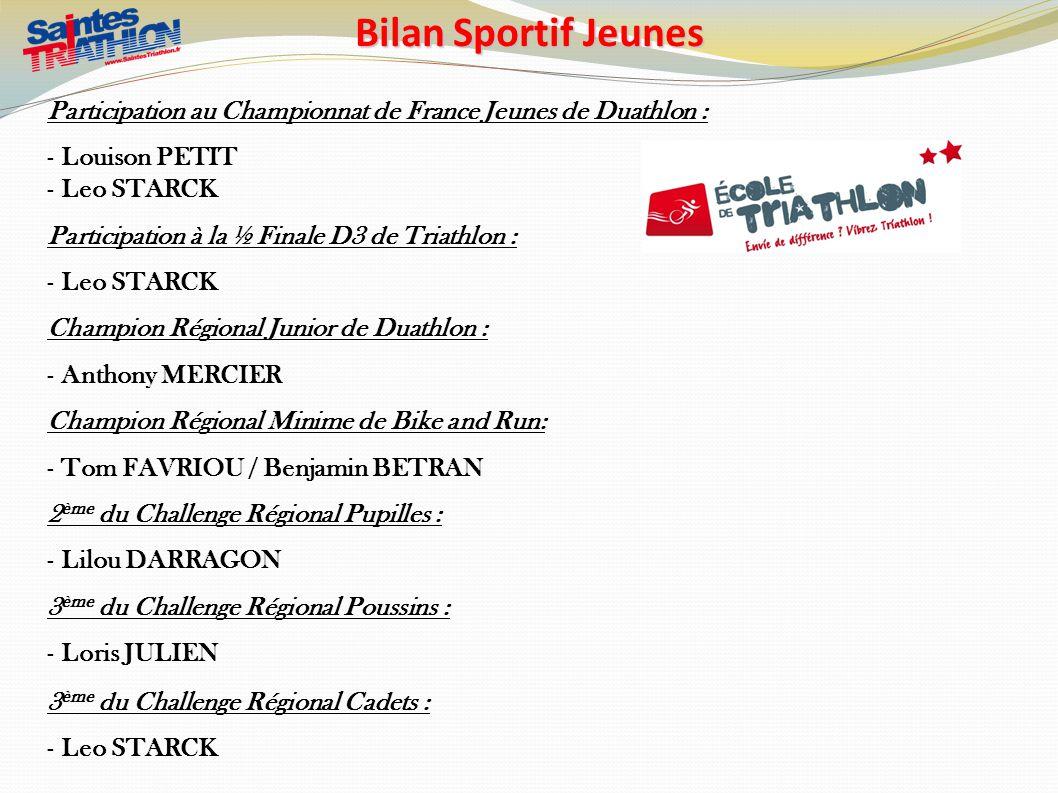 Bilan Sportif Jeunes Participation au Championnat de France Jeunes de Duathlon : Louison PETIT. Leo STARCK.