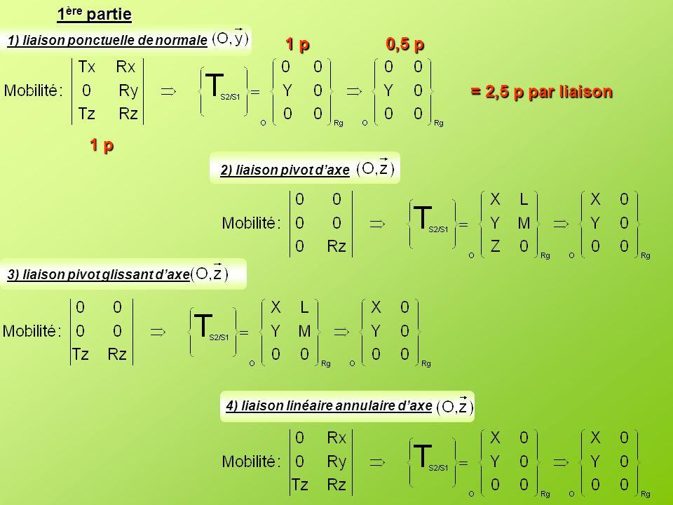 1ère partie 1 p 0,5 p = 2,5 p par liaison 1 p
