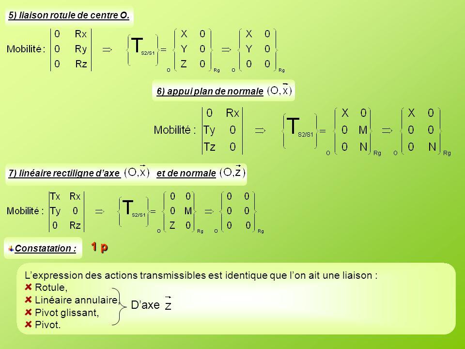 5) liaison rotule de centre O.