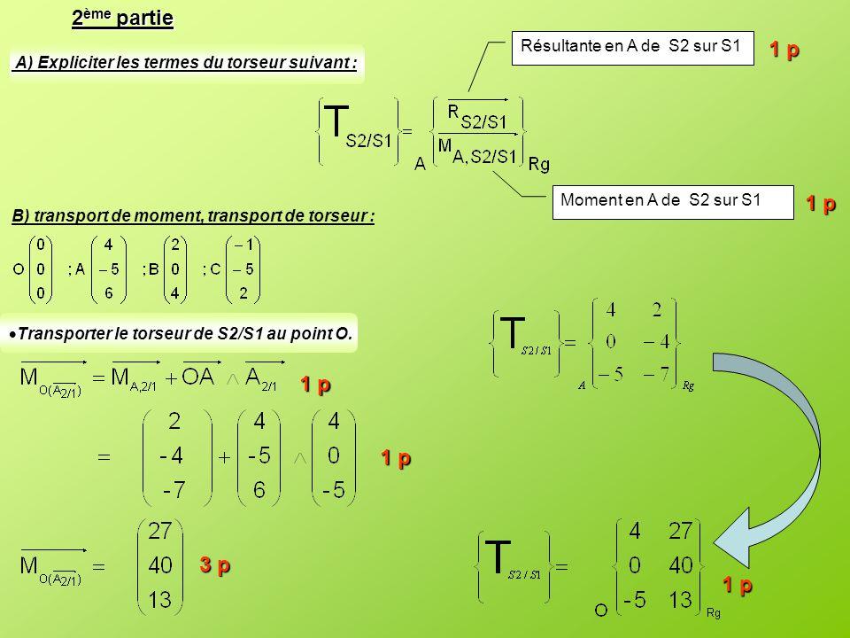 2ème partie 1 p 1 p 1 p 1 p 3 p 1 p Résultante en A de S2 sur S1