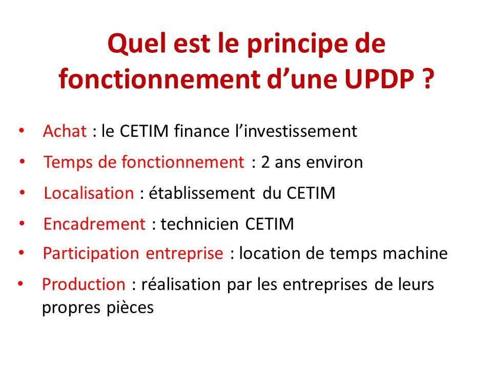 Quel est le principe de fonctionnement d'une UPDP