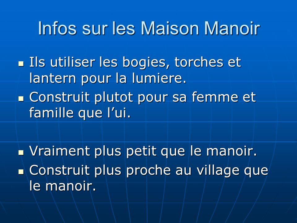 Infos sur les Maison Manoir