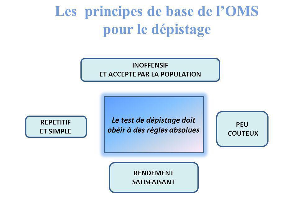 Les principes de base de l'OMS pour le dépistage