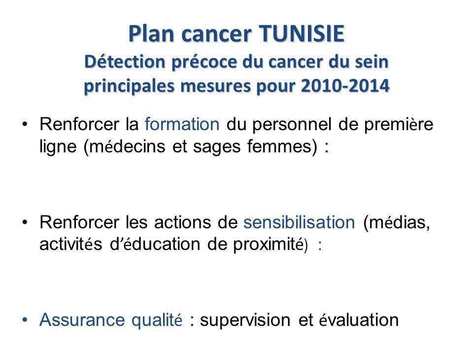 Plan cancer TUNISIE Détection précoce du cancer du sein principales mesures pour 2010-2014
